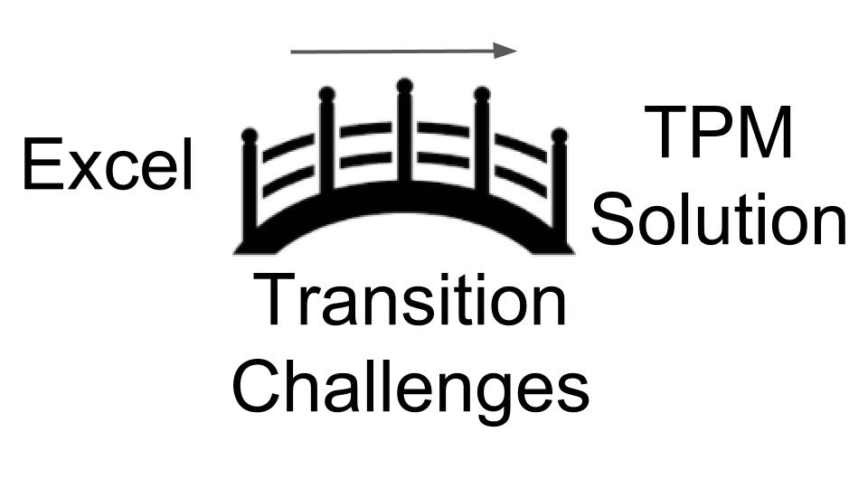 Picture-for-TPM-transtion-challenges