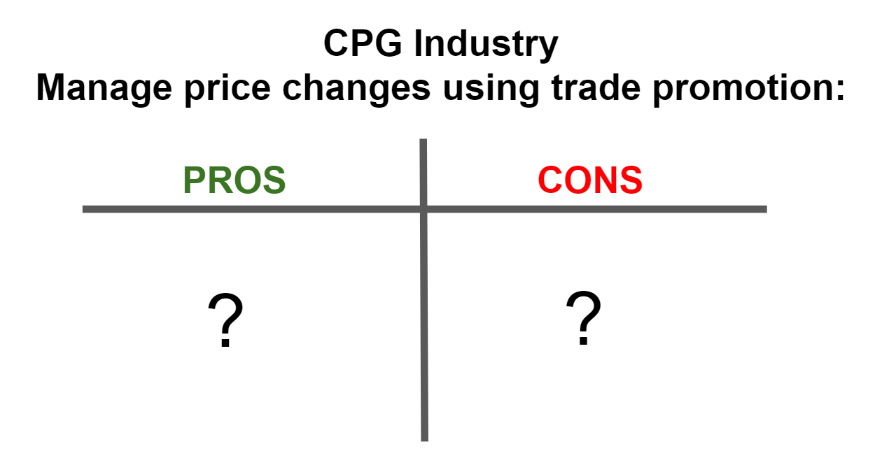 The pros and cons of using trade promotions to manage list prices
